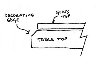 How To Measure Round Table.Measuring For Glass Tops